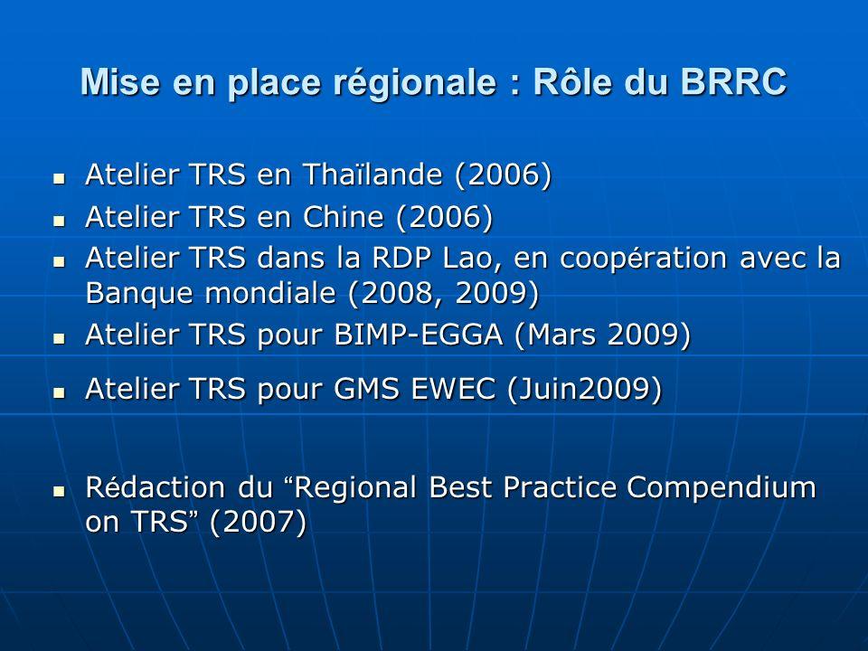 Mise en place régionale : Rôle du BRRC Atelier TRS en Tha ï lande (2006) Atelier TRS en Tha ï lande (2006) Atelier TRS en Chine (2006) Atelier TRS en
