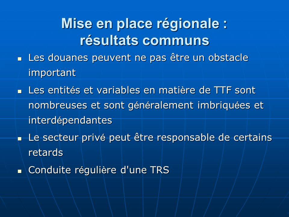 Mise en place régionale : résultats communs Les douanes peuvent ne pas être un obstacle important Les douanes peuvent ne pas être un obstacle importan