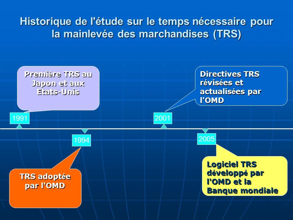 1991 Premi è re TRS au Japon et aux Etats-Unis 1994 TRS adopt é e par l'OMD 2001 Directives TRS r é vis é es et actualis é es par l'OMD 2005 Logiciel