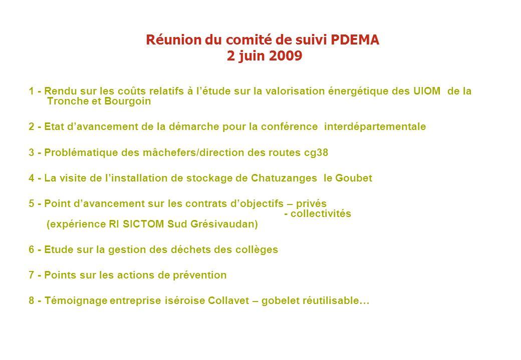 Mars 2009 2- Etat davancement de la démarche pour la conférence interdépartementale Document dintention à amender par chaque Conseil général Novembre : Remise à jour des flux de déchets et capacités disponibles sur les données 2008 Rendez-vous en cours de calage avec le DREAL (Direction Régionale de lEnvironnement de lAménagement et du Logement) et les Conseils généraux de Rhône Alpes pour septembre 2009 Afin daméliorer le taux de valorisation, la sécurité sur site et danticiper de plausibles conditionnements des aides à la rénovation des déchèteries : opportunité de sengager dans une démarche de labellisation des déchèteries à léchelon de Rhône-Alpes ?