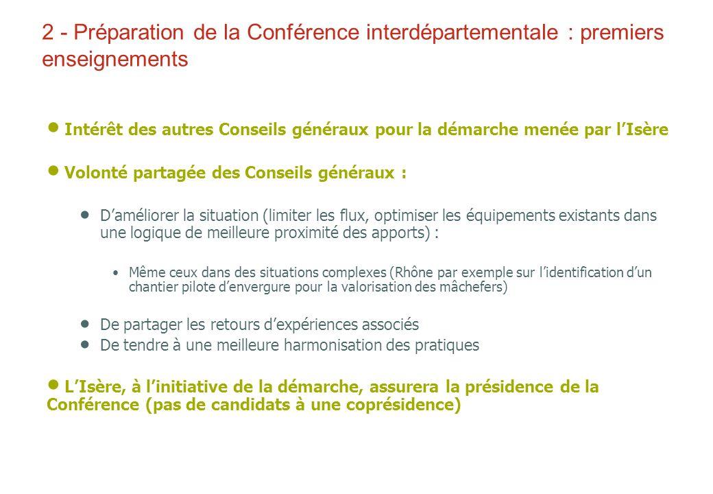 2 - Préparation de la Conférence interdépartementale : premiers enseignements Intérêt des autres Conseils généraux pour la démarche menée par lIsère V