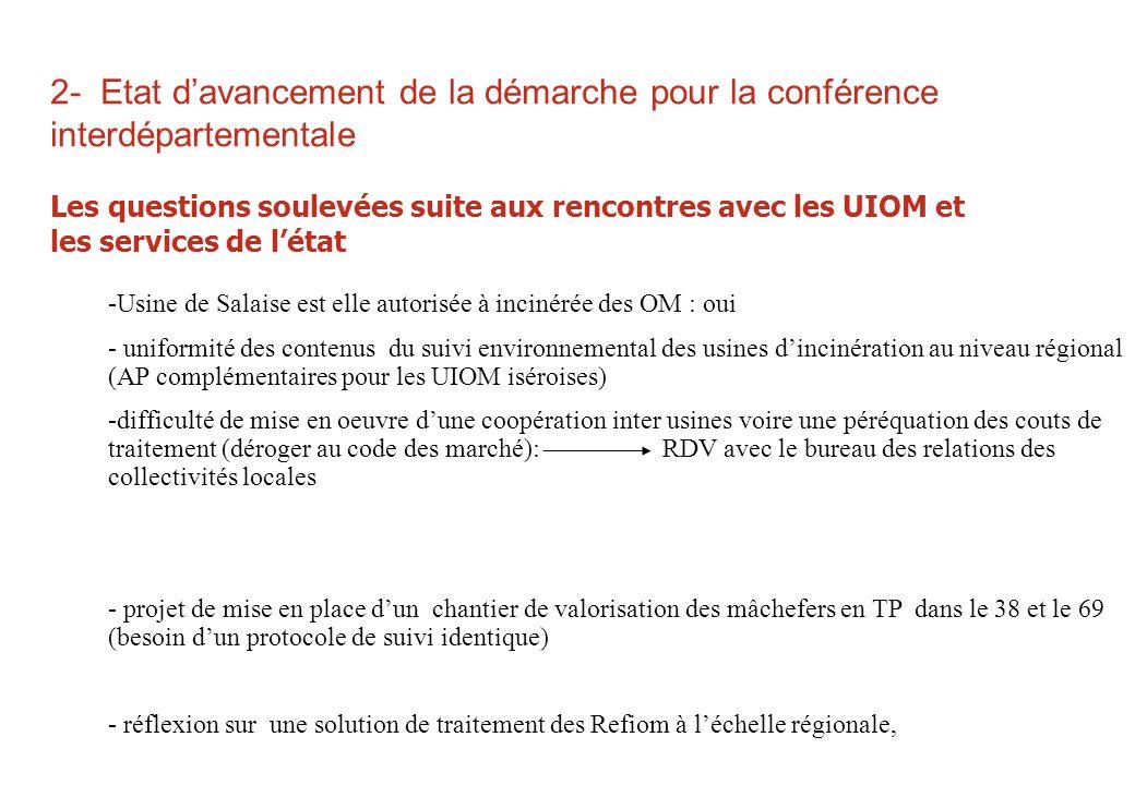 2- Etat davancement de la démarche pour la conférence interdépartementale Les questions soulevées suite aux rencontres avec les UIOM et les services d