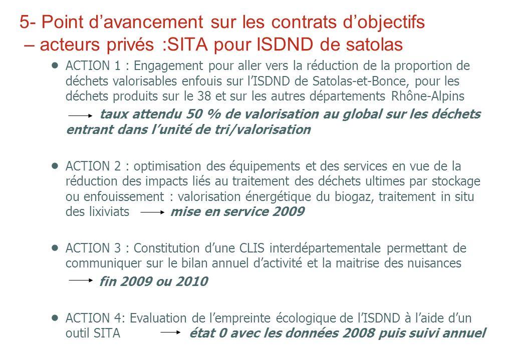 5- Point davancement sur les contrats dobjectifs – acteurs privés :SITA pour ISDND de satolas ACTION 1 : Engagement pour aller vers la réduction de la