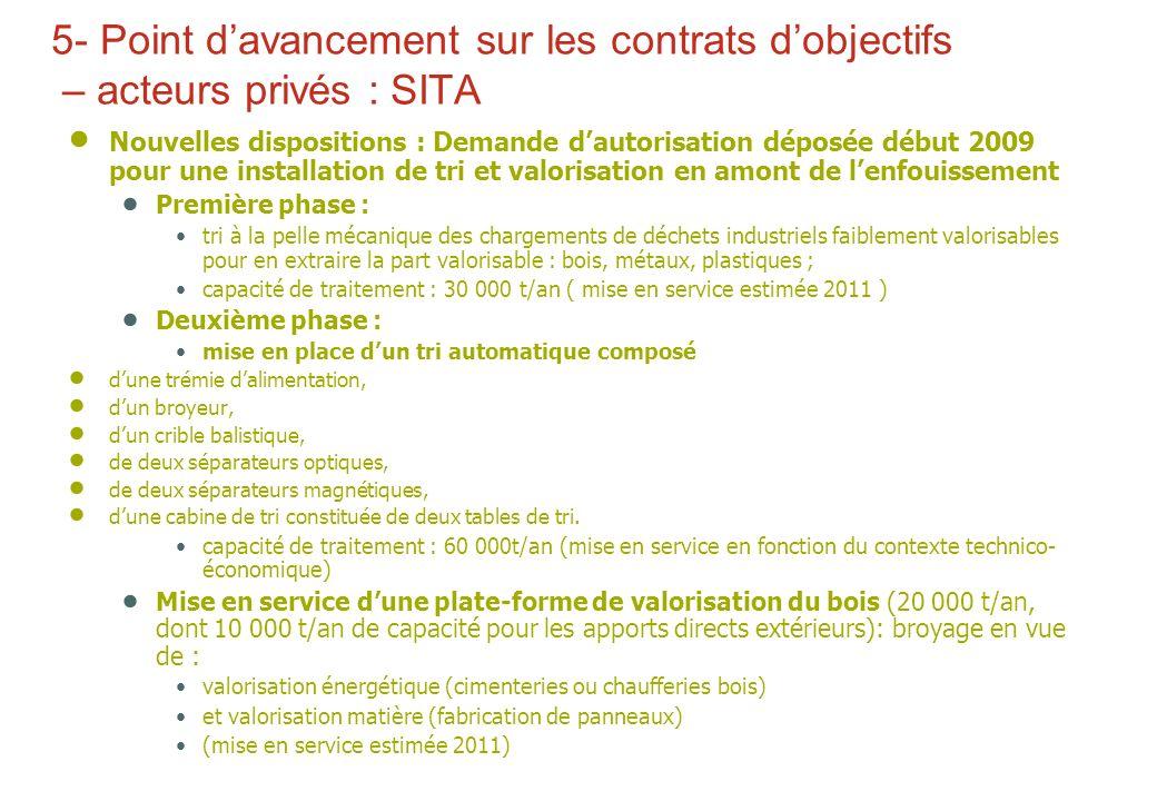 5- Point davancement sur les contrats dobjectifs – acteurs privés : SITA Nouvelles dispositions : Demande dautorisation déposée début 2009 pour une in