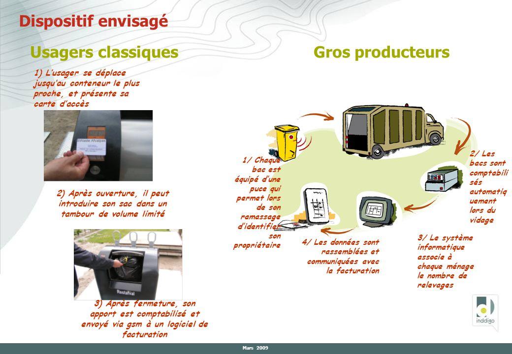 Mars 2009 Dispositif envisagé Usagers classiquesGros producteurs 1/ Chaque bac est équipé dune puce qui permet lors de son ramassage didentifier son p