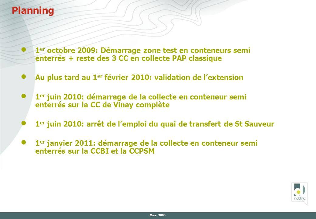 Mars 2009 Planning 1 er octobre 2009: Démarrage zone test en conteneurs semi enterrés + reste des 3 CC en collecte PAP classique Au plus tard au 1 er
