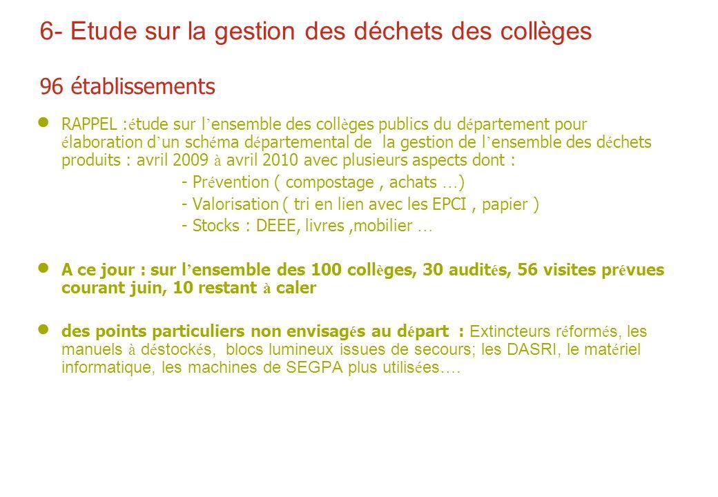 6- Etude sur la gestion des déchets des collèges 96 établissements RAPPEL : é tude sur l ensemble des coll è ges publics du d é partement pour é labor