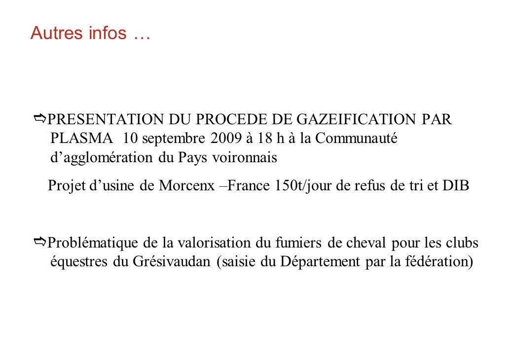 Autres infos … PRESENTATION DU PROCEDE DE GAZEIFICATION PAR PLASMA 10 septembre 2009 à 18 h à la Communauté dagglomération du Pays voironnais Projet d