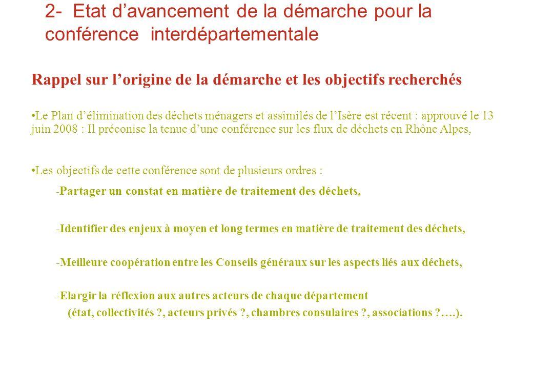 2- Etat davancement de la démarche pour la conférence interdépartementale Rappel sur lorigine de la démarche et les objectifs recherchés Le Plan délim