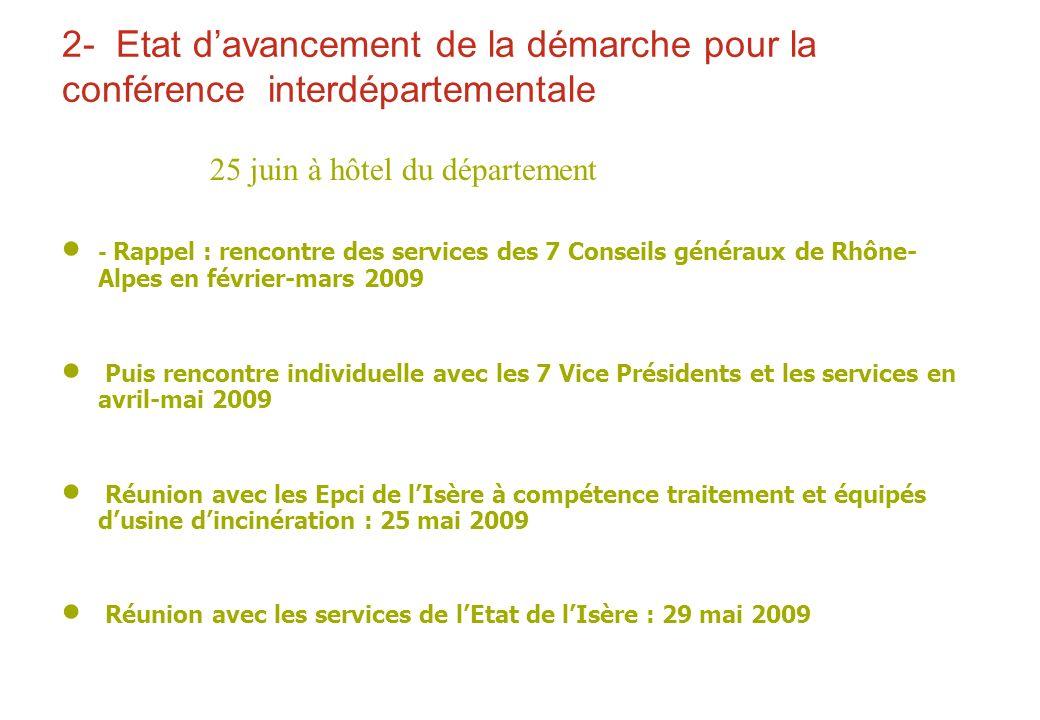 2- Etat davancement de la démarche pour la conférence interdépartementale - Rappel : rencontre des services des 7 Conseils généraux de Rhône- Alpes en