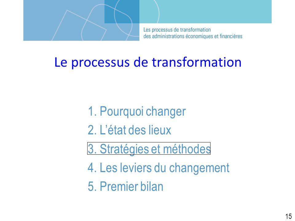 Le processus de transformation 1. Pourquoi changer 2.