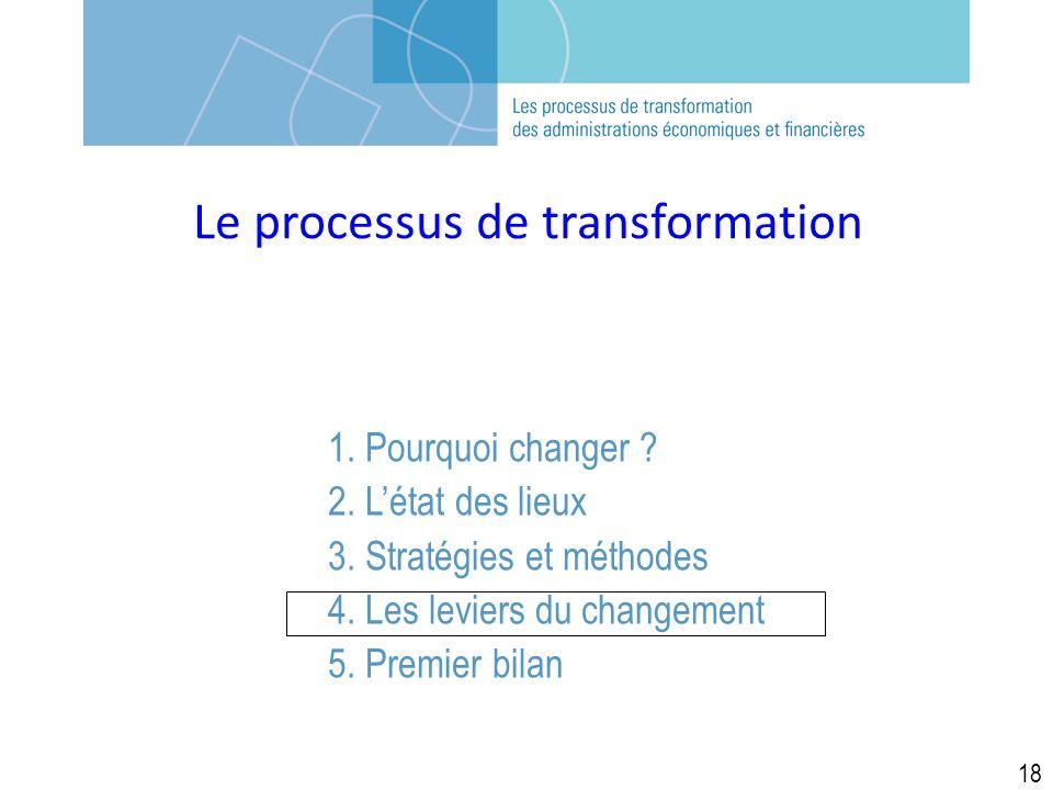 Le processus de transformation 1. Pourquoi changer .