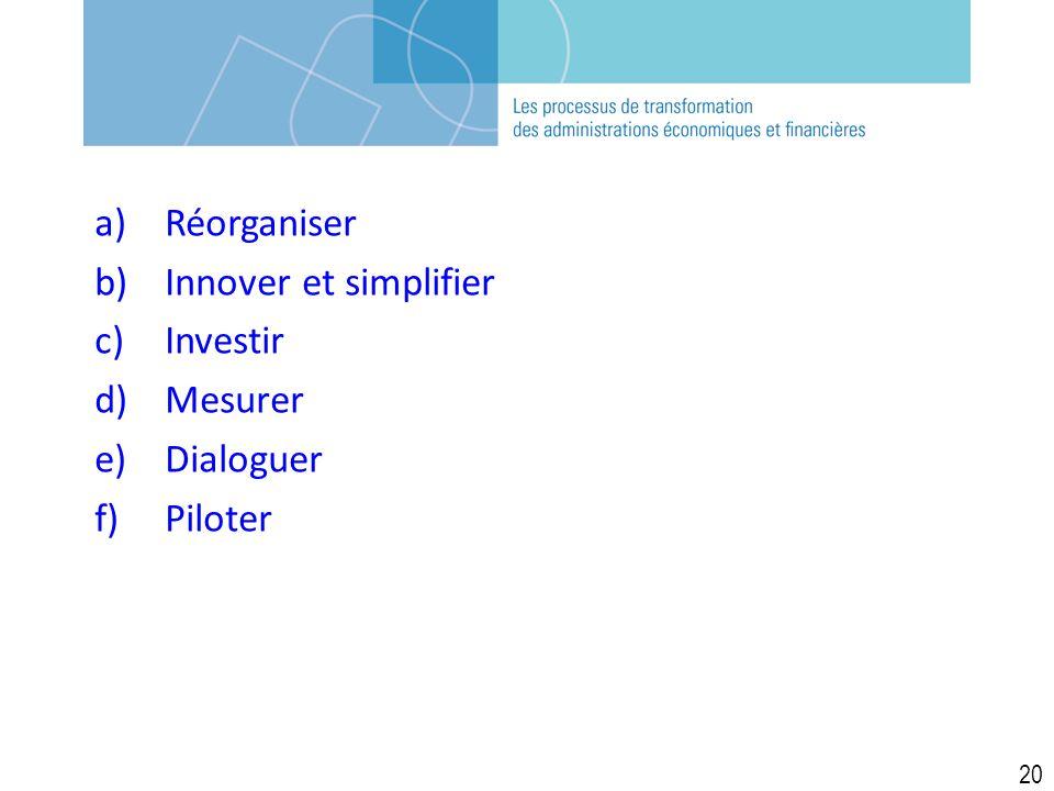 a)Réorganiser b)Innover et simplifier c)Investir d)Mesurer e)Dialoguer f)Piloter 20