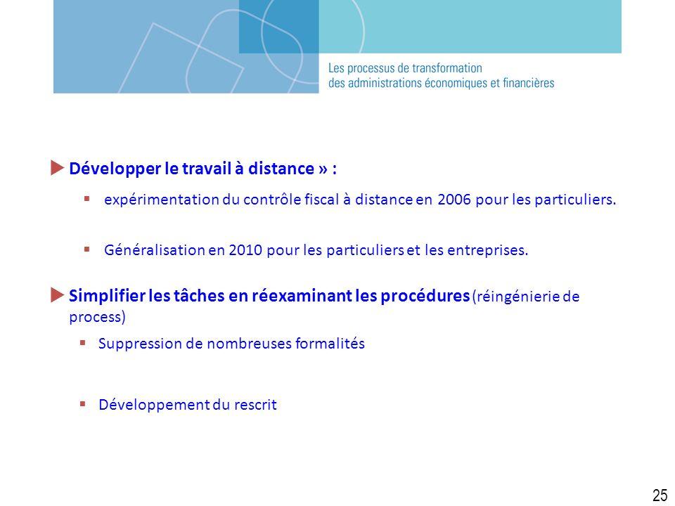 Développer le travail à distance » : expérimentation du contrôle fiscal à distance en 2006 pour les particuliers.