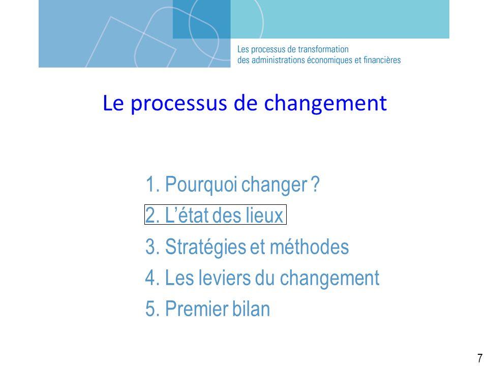 Le processus de changement 1. Pourquoi changer . 2.