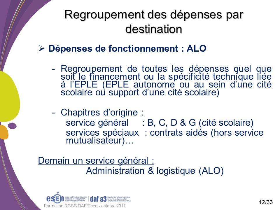 Regroupement des dépenses par destination Dépenses de fonctionnement : ALO -Regroupement de toutes les dépenses quel que soit le financement ou la spé