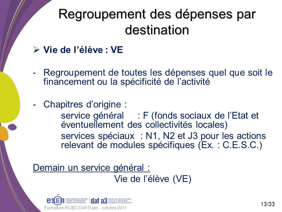 Regroupement des dépenses par destination Vie de lélève : VE -Regroupement de toutes les dépenses quel que soit le financement ou la spécificité de la