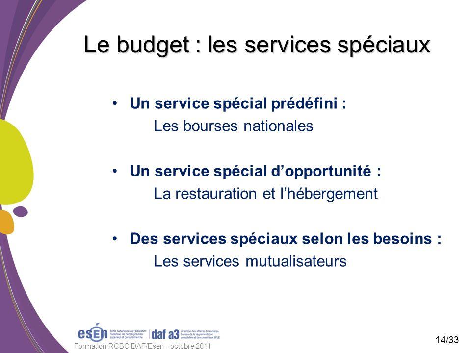 Le budget : les services spéciaux Un service spécial prédéfini : Les bourses nationales Un service spécial dopportunité : La restauration et lhébergem