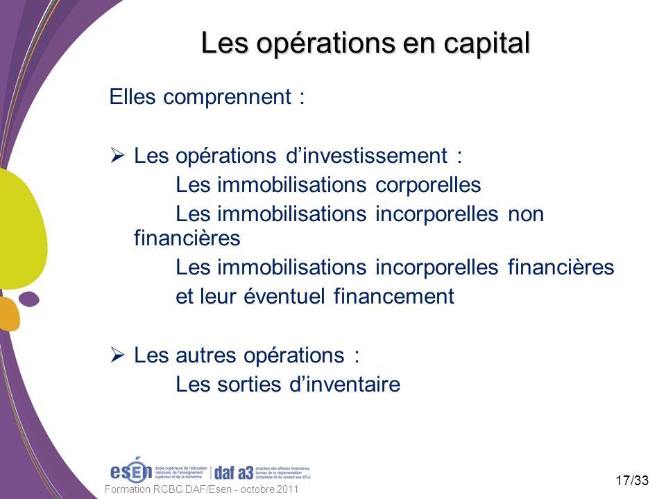 Les opérations en capital Elles comprennent : Les opérations dinvestissement : Les immobilisations corporelles Les immobilisations incorporelles non f