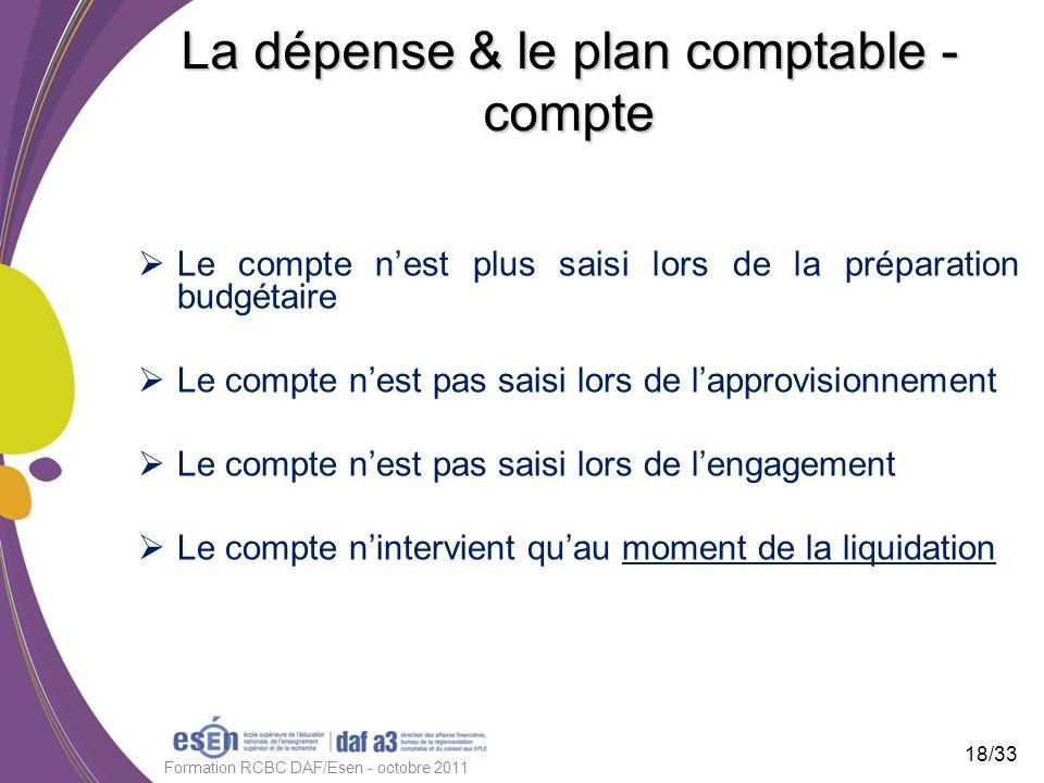 La dépense & le plan comptable - compte Le compte nest plus saisi lors de la préparation budgétaire Le compte nest pas saisi lors de lapprovisionnemen