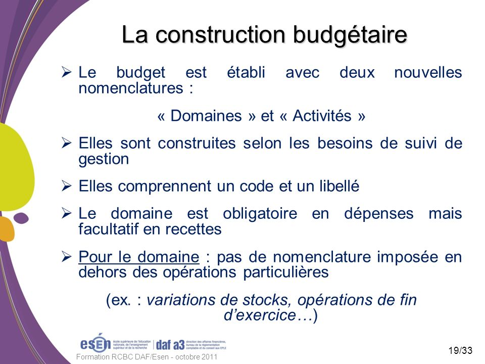 La construction budgétaire Le budget est établi avec deux nouvelles nomenclatures : « Domaines » et « Activités » Elles sont construites selon les bes