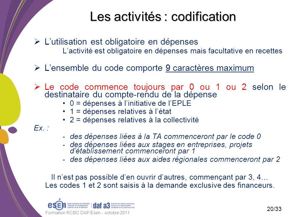 Les activités : codification Lutilisation est obligatoire en dépenses Lactivité est obligatoire en dépenses mais facultative en recettes Lensemble du