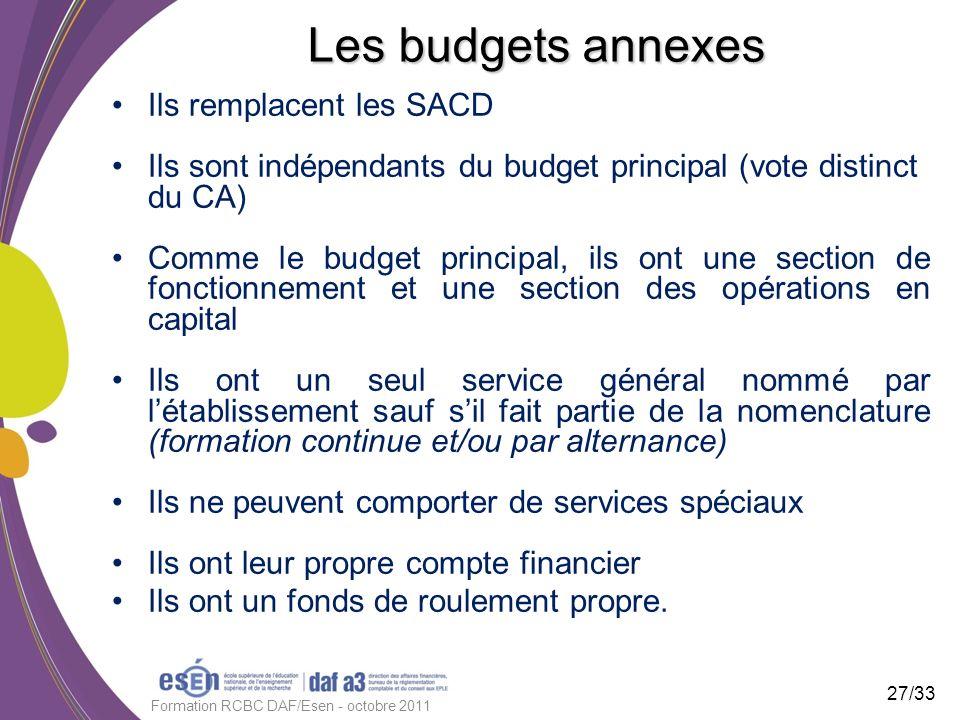 Les budgets annexes Ils remplacent les SACD Ils sont indépendants du budget principal (vote distinct du CA) Comme le budget principal, ils ont une sec