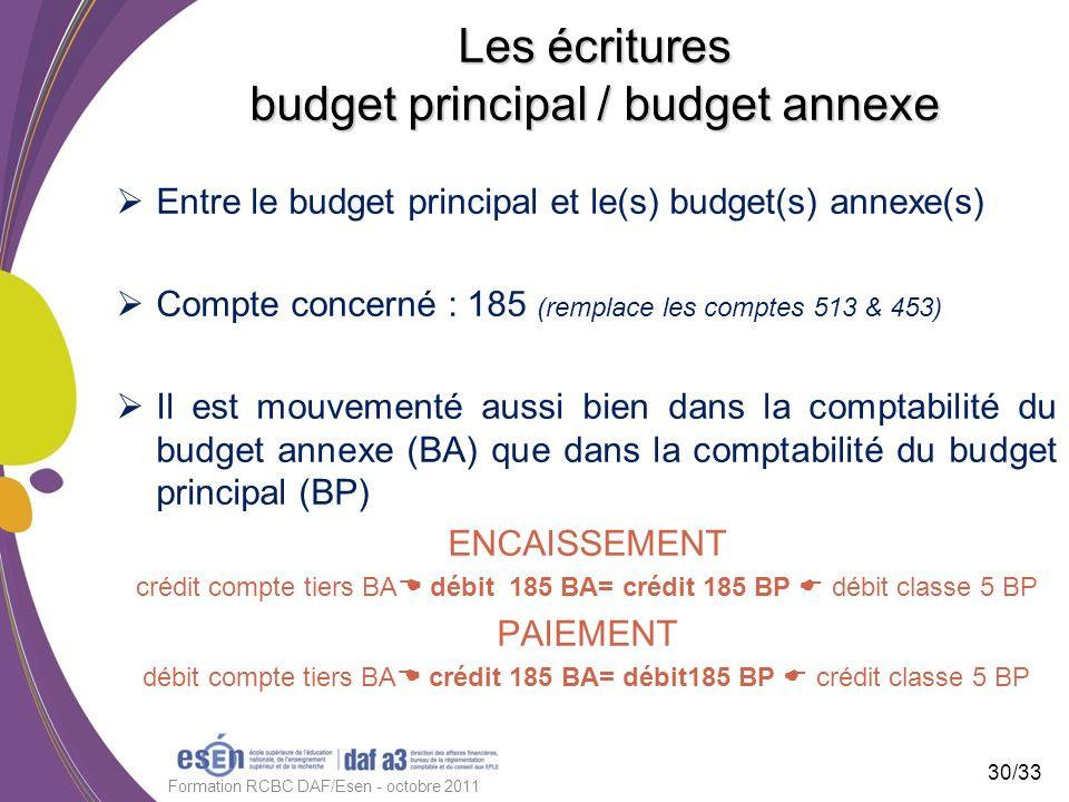 Les écritures budget principal / budget annexe Entre le budget principal et le(s) budget(s) annexe(s) Compte concerné : 185 (remplace les comptes 513
