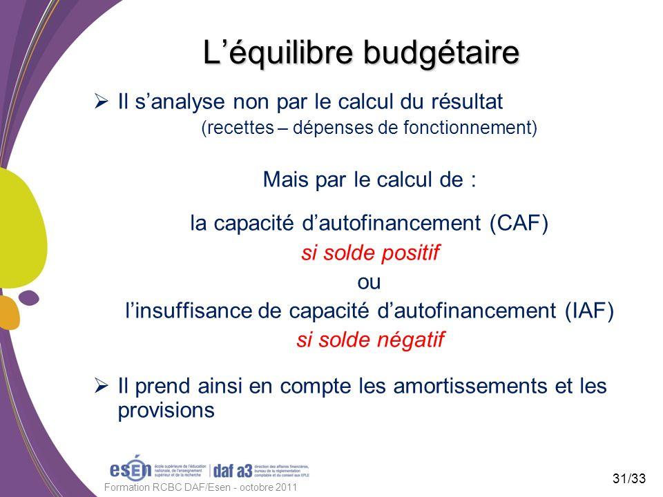 Léquilibre budgétaire Il sanalyse non par le calcul du résultat (recettes – dépenses de fonctionnement) Mais par le calcul de : la capacité dautofinan