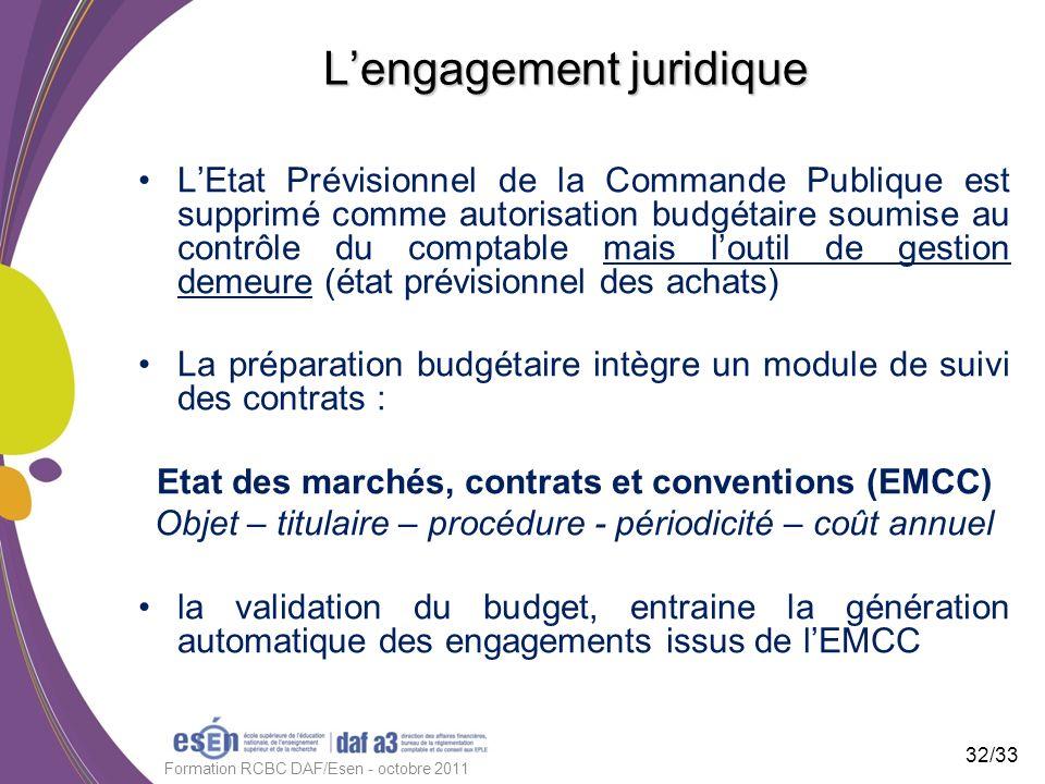Lengagement juridique LEtat Prévisionnel de la Commande Publique est supprimé comme autorisation budgétaire soumise au contrôle du comptable mais lout