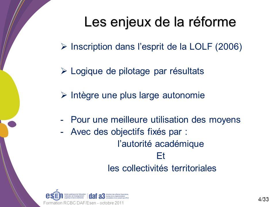 Les enjeux de la réforme Inscription dans lesprit de la LOLF (2006) Logique de pilotage par résultats Intègre une plus large autonomie -Pour une meill