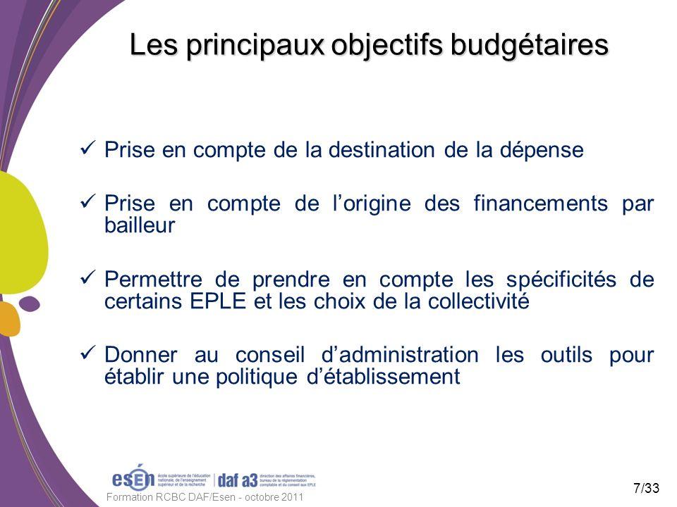 Les principaux objectifs budgétaires Prise en compte de la destination de la dépense Prise en compte de lorigine des financements par bailleur Permett