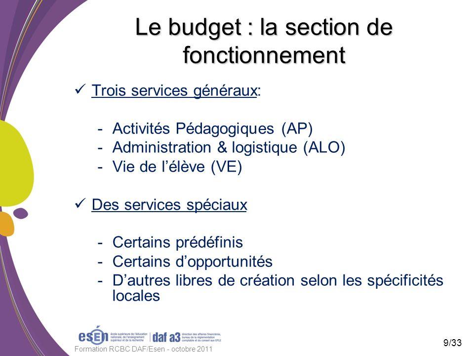 Le budget : la section de fonctionnement Trois services généraux: -Activités Pédagogiques (AP) -Administration & logistique (ALO) -Vie de lélève (VE)