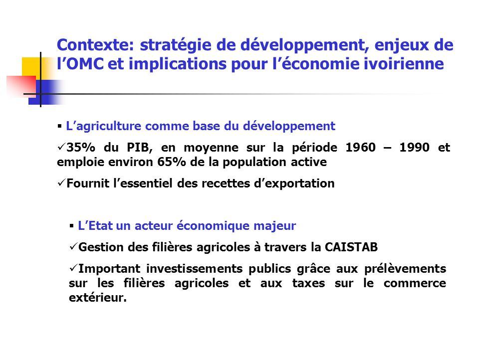 Contexte: stratégie de développement, enjeux de lOMC et implications pour léconomie ivoirienne Lagriculture comme base du développement 35% du PIB, en