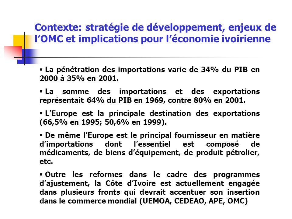 Contexte: stratégie de développement, enjeux de lOMC et implications pour léconomie ivoirienne La pénétration des importations varie de 34% du PIB en 2000 à 35% en 2001.