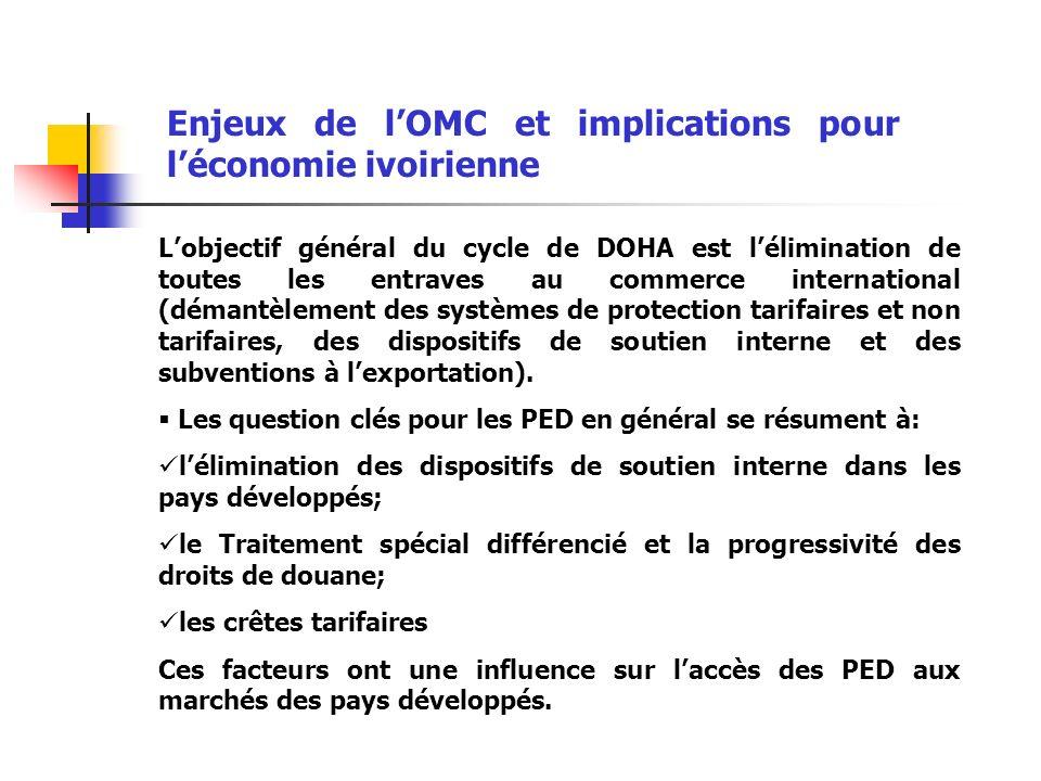 Enjeux de lOMC et implications pour léconomie ivoirienne Lobjectif général du cycle de DOHA est lélimination de toutes les entraves au commerce international (démantèlement des systèmes de protection tarifaires et non tarifaires, des dispositifs de soutien interne et des subventions à lexportation).