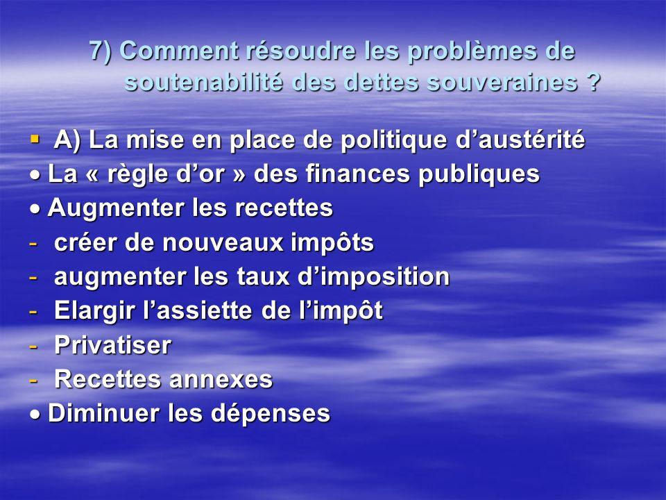 7) Comment résoudre les problèmes de soutenabilité des dettes souveraines ? A) La mise en place de politique daustérité A) La mise en place de politiq