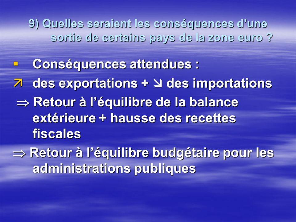 9) Quelles seraient les conséquences dune sortie de certains pays de la zone euro ? Conséquences attendues : des exportations + des importations Retou