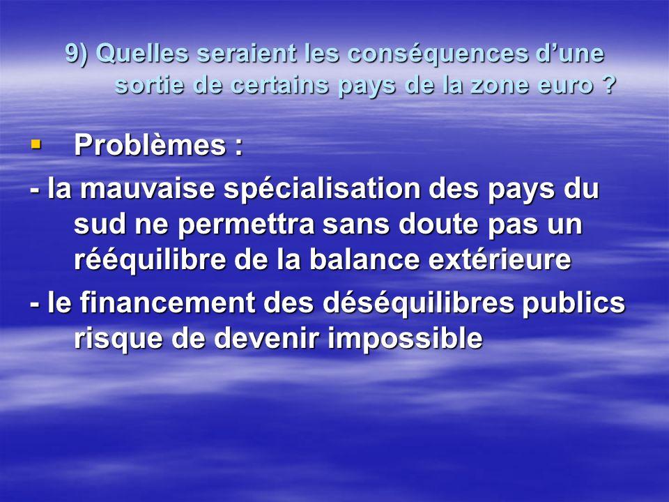 9) Quelles seraient les conséquences dune sortie de certains pays de la zone euro ? Problèmes : - la mauvaise spécialisation des pays du sud ne permet
