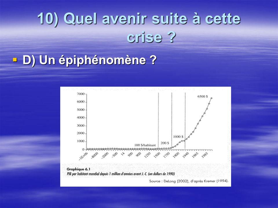 10) Quel avenir suite à cette crise ? D) Un épiphénomène ? D) Un épiphénomène ?