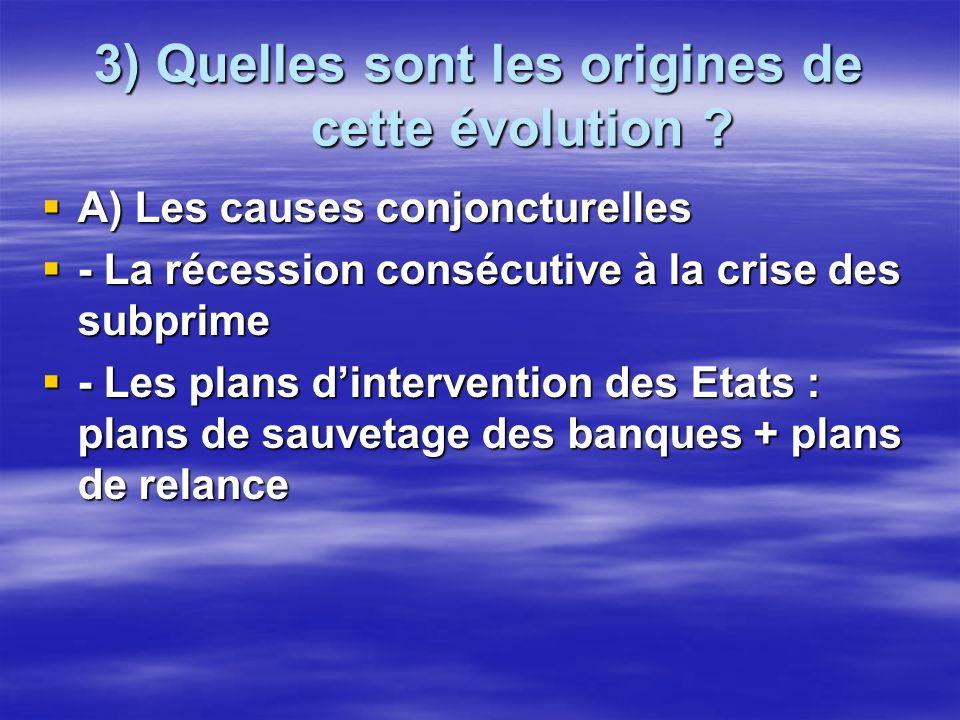 3) Quelles sont les origines de cette évolution ? A) Les causes conjoncturelles A) Les causes conjoncturelles - La récession consécutive à la crise de