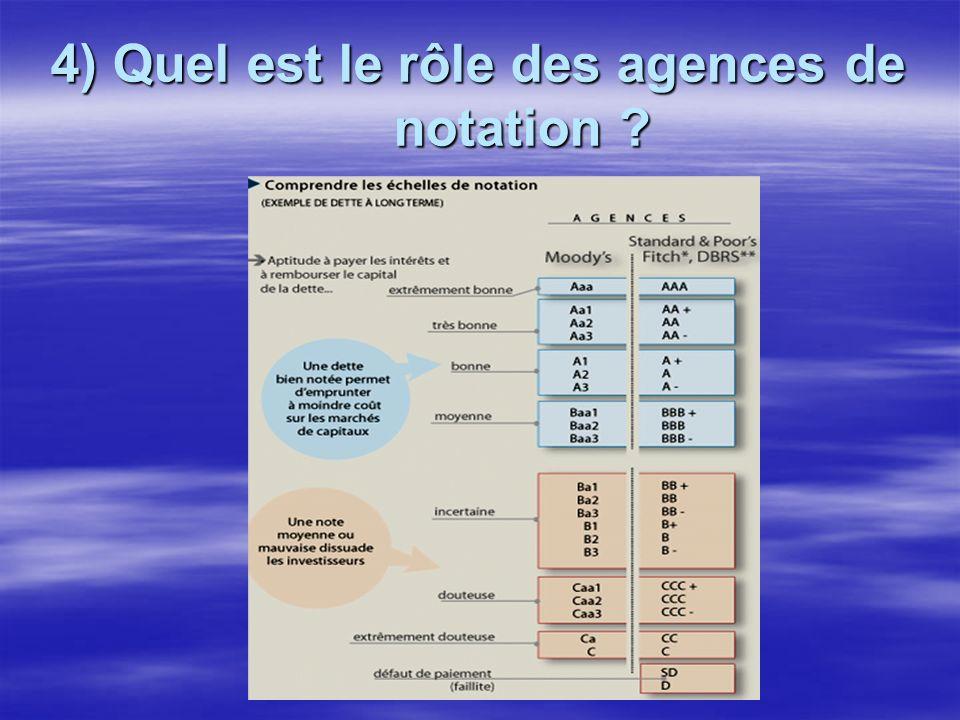 4) Quel est le rôle des agences de notation ?