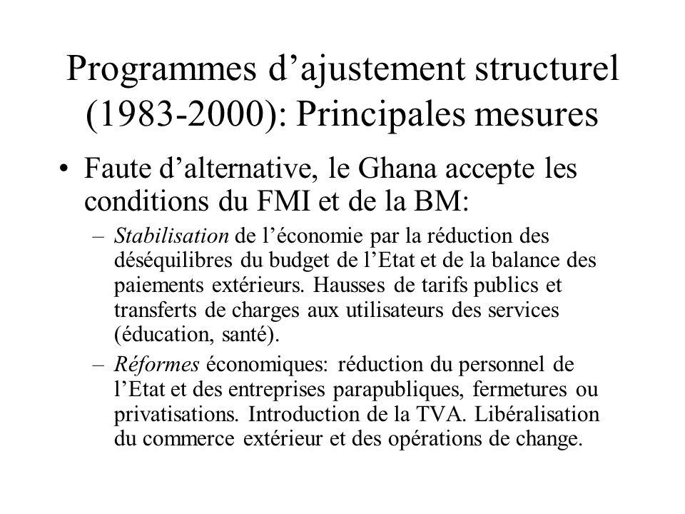 Programmes dajustement structurel (1983-2000): Principales mesures Faute dalternative, le Ghana accepte les conditions du FMI et de la BM: –Stabilisation de léconomie par la réduction des déséquilibres du budget de lEtat et de la balance des paiements extérieurs.