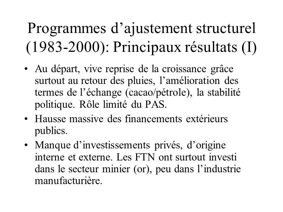 Programmes dajustement structurel (1983-2000): Principaux résultats (I) Au départ, vive reprise de la croissance grâce surtout au retour des pluies, lamélioration des termes de léchange (cacao/pétrole), la stabilité politique.