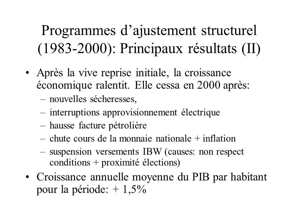 Programmes dajustement structurel (1983-2000): Principaux résultats (II) Après la vive reprise initiale, la croissance économique ralentit. Elle cessa