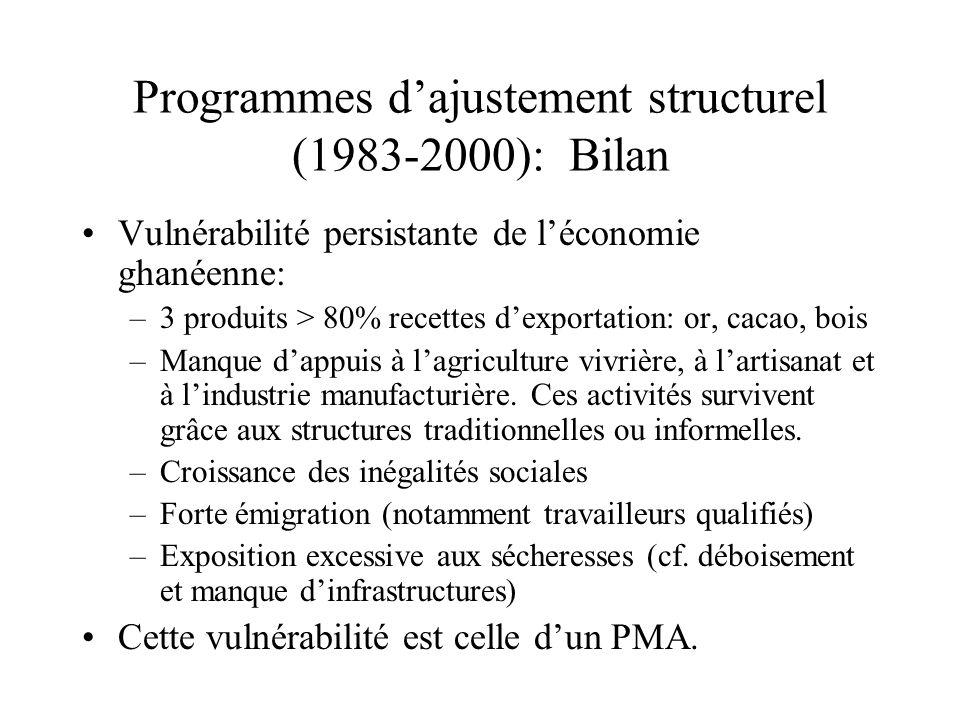 Programmes dajustement structurel (1983-2000): Bilan Vulnérabilité persistante de léconomie ghanéenne: –3 produits > 80% recettes dexportation: or, cacao, bois –Manque dappuis à lagriculture vivrière, à lartisanat et à lindustrie manufacturière.