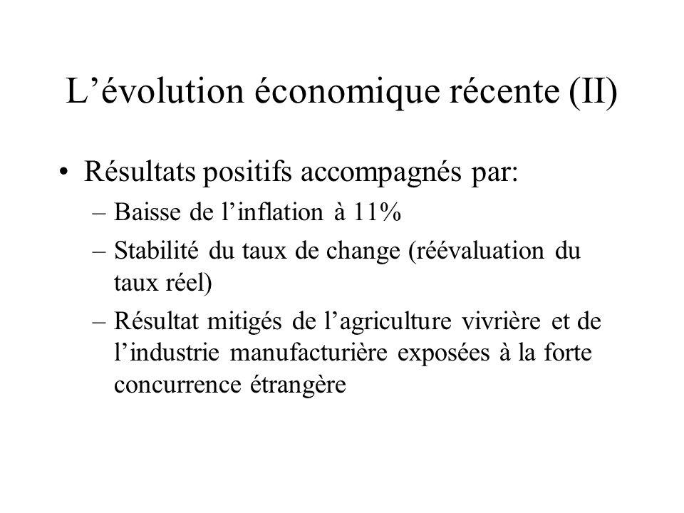 Lévolution économique récente (II) Résultats positifs accompagnés par: –Baisse de linflation à 11% –Stabilité du taux de change (réévaluation du taux réel) –Résultat mitigés de lagriculture vivrière et de lindustrie manufacturière exposées à la forte concurrence étrangère