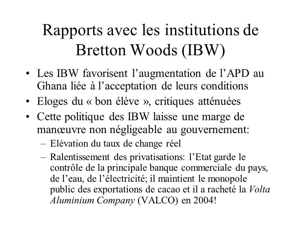 Rapports avec les institutions de Bretton Woods (IBW) Les IBW favorisent laugmentation de lAPD au Ghana liée à lacceptation de leurs conditions Eloges du « bon élève », critiques atténuées Cette politique des IBW laisse une marge de manœuvre non négligeable au gouvernement: –Elévation du taux de change réel –Ralentissement des privatisations: lEtat garde le contrôle de la principale banque commerciale du pays, de leau, de lélectricité; il maintient le monopole public des exportations de cacao et il a racheté la Volta Aluminium Company (VALCO) en 2004!