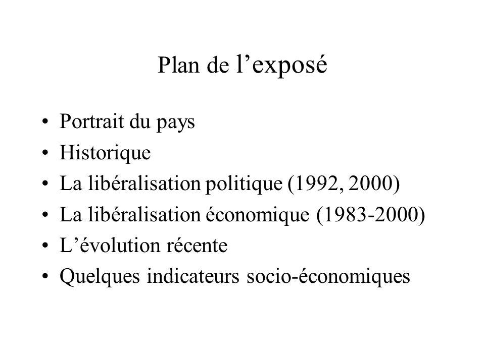 Plan de lexposé Portrait du pays Historique La libéralisation politique (1992, 2000) La libéralisation économique (1983-2000) Lévolution récente Quelq