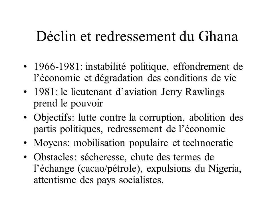 Déclin et redressement du Ghana 1966-1981: instabilité politique, effondrement de léconomie et dégradation des conditions de vie 1981: le lieutenant d